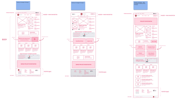 inewsource wireframes