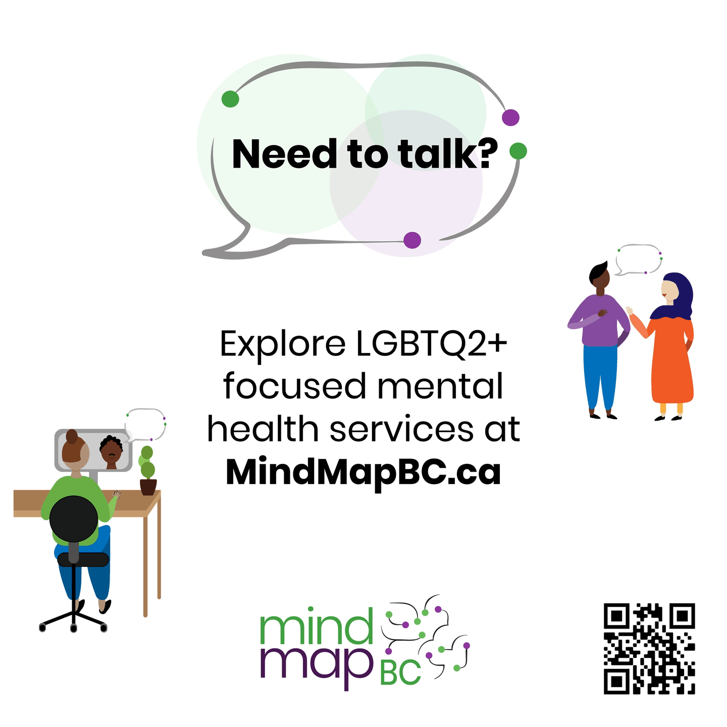 Two people talking via video with MindMap link and description