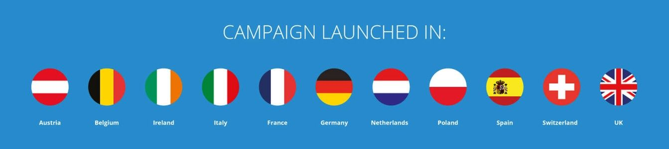 Allergan Healthcare Communications Countries Launched
