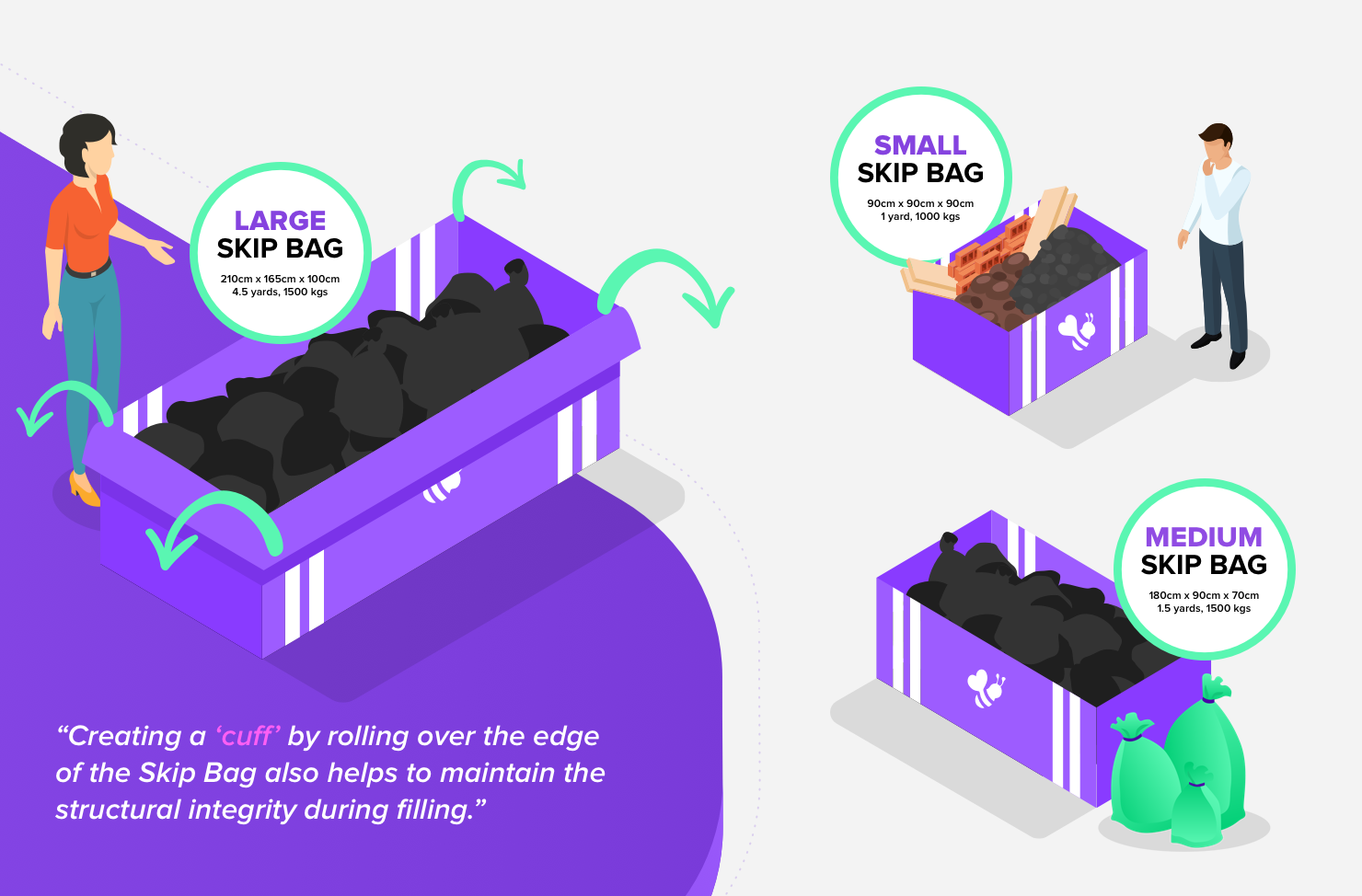 Skip Bags how do they work