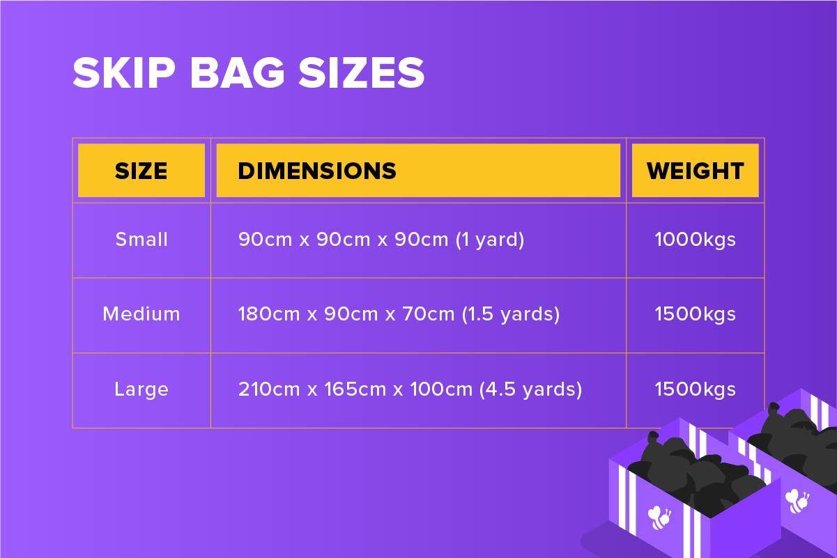 graphic displaying skip bag sizes