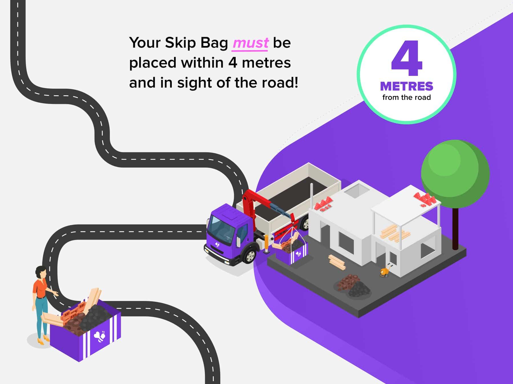 skip bag filling
