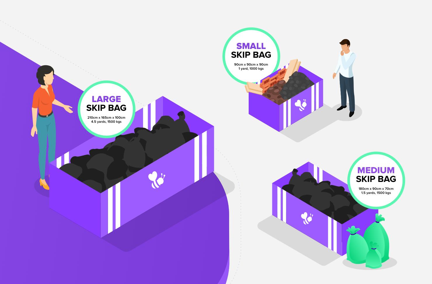 large skip bag size