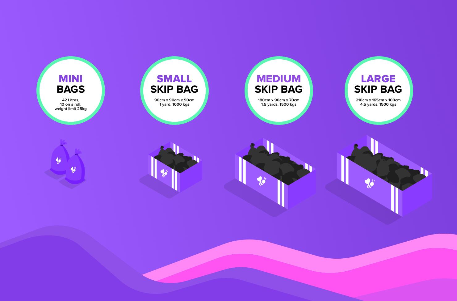 Skip Bag sizes