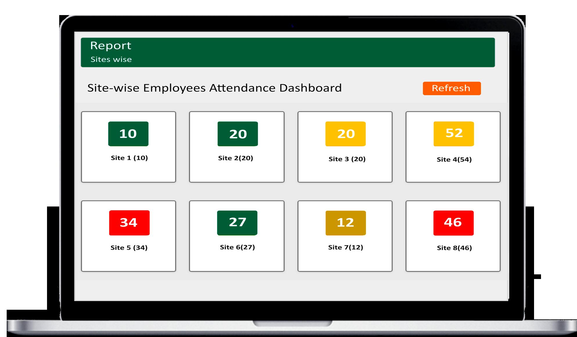 Attendance Tracking Software - Missing attendance data?