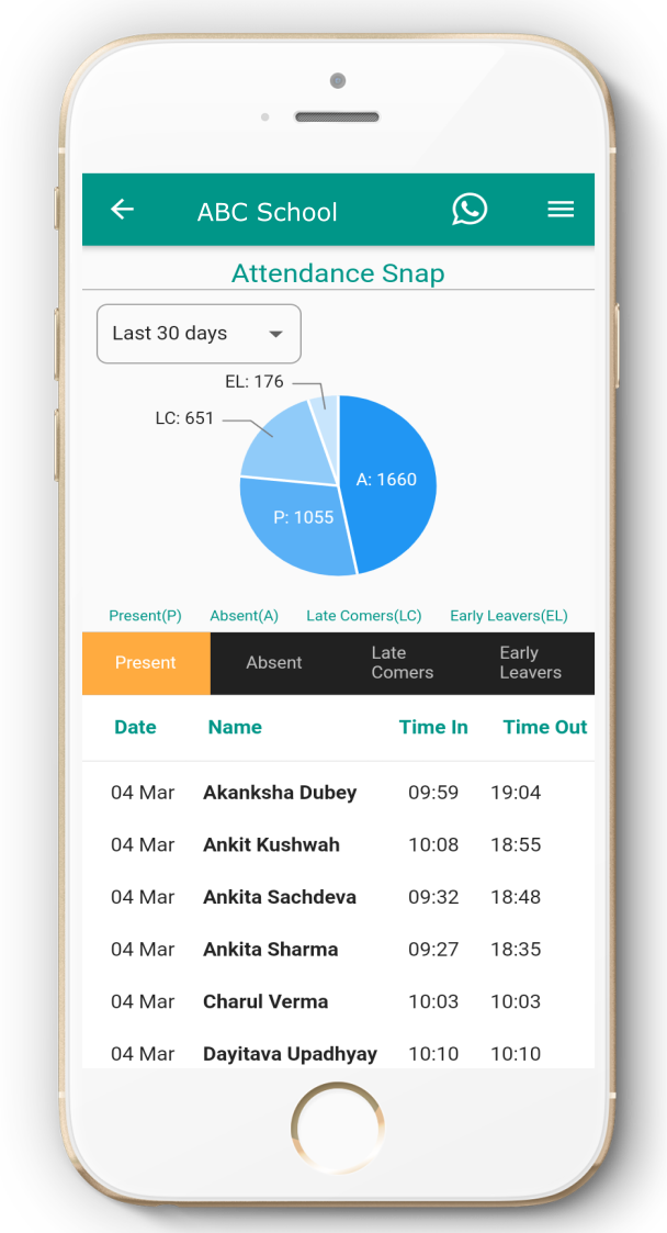 Attendance Monitoring App - Curtail Absenteeism