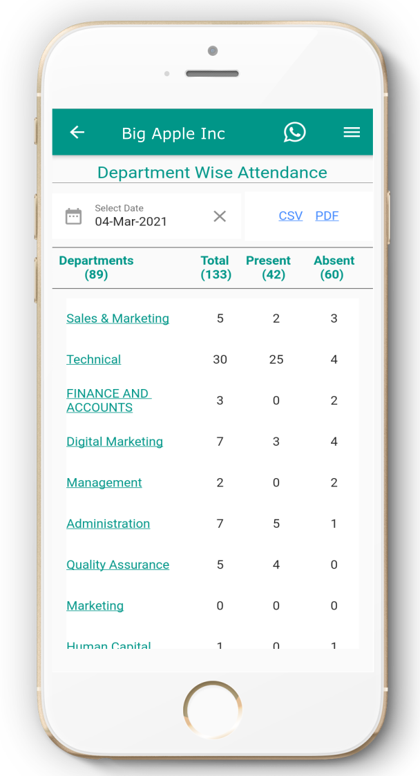 staff attendance app - Departmental Absenteeism