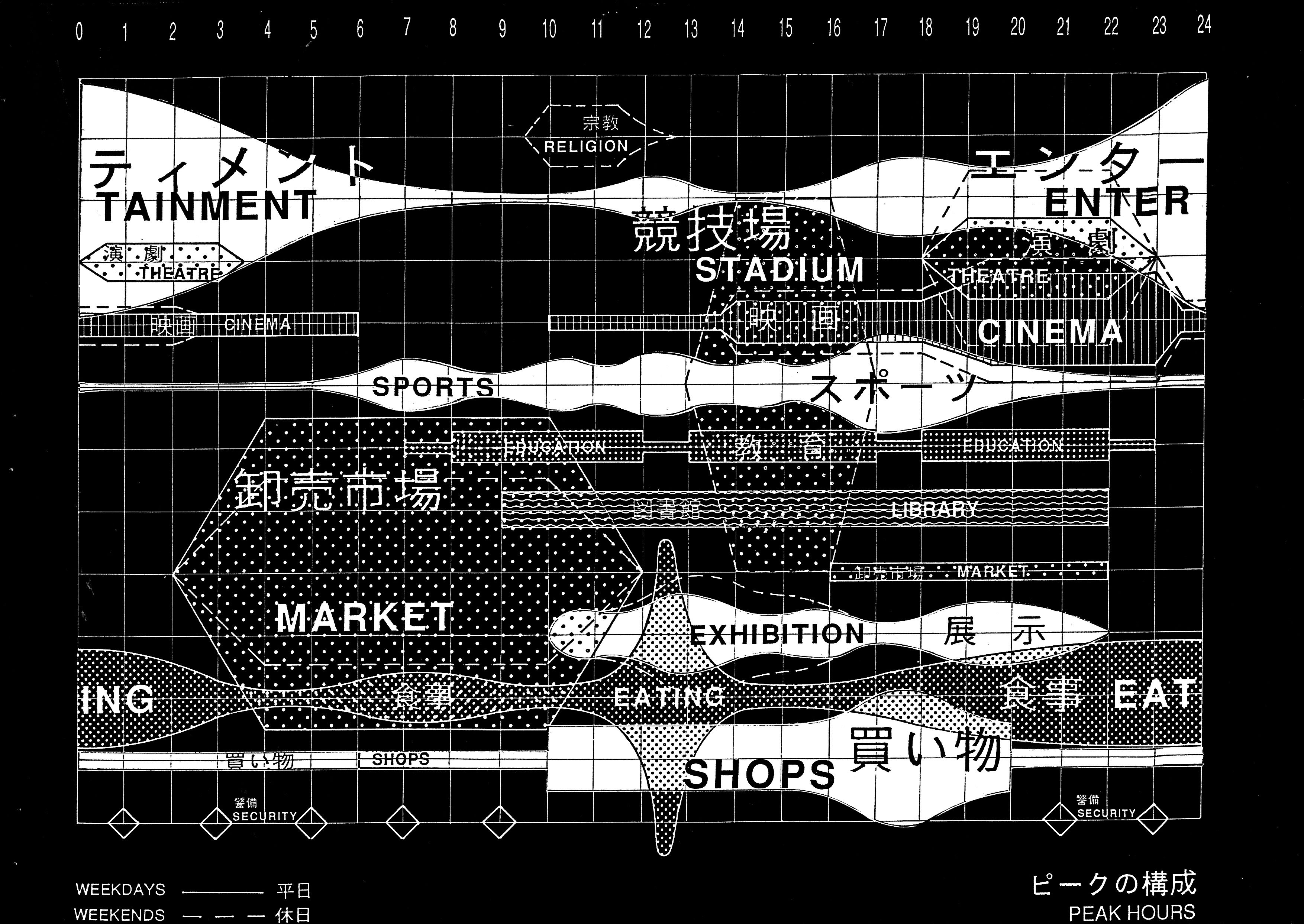 Yokohama Masterplan