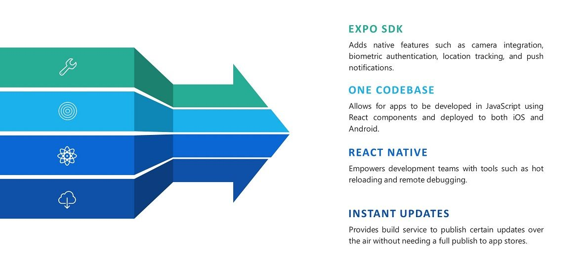 features-of-expo.jpg