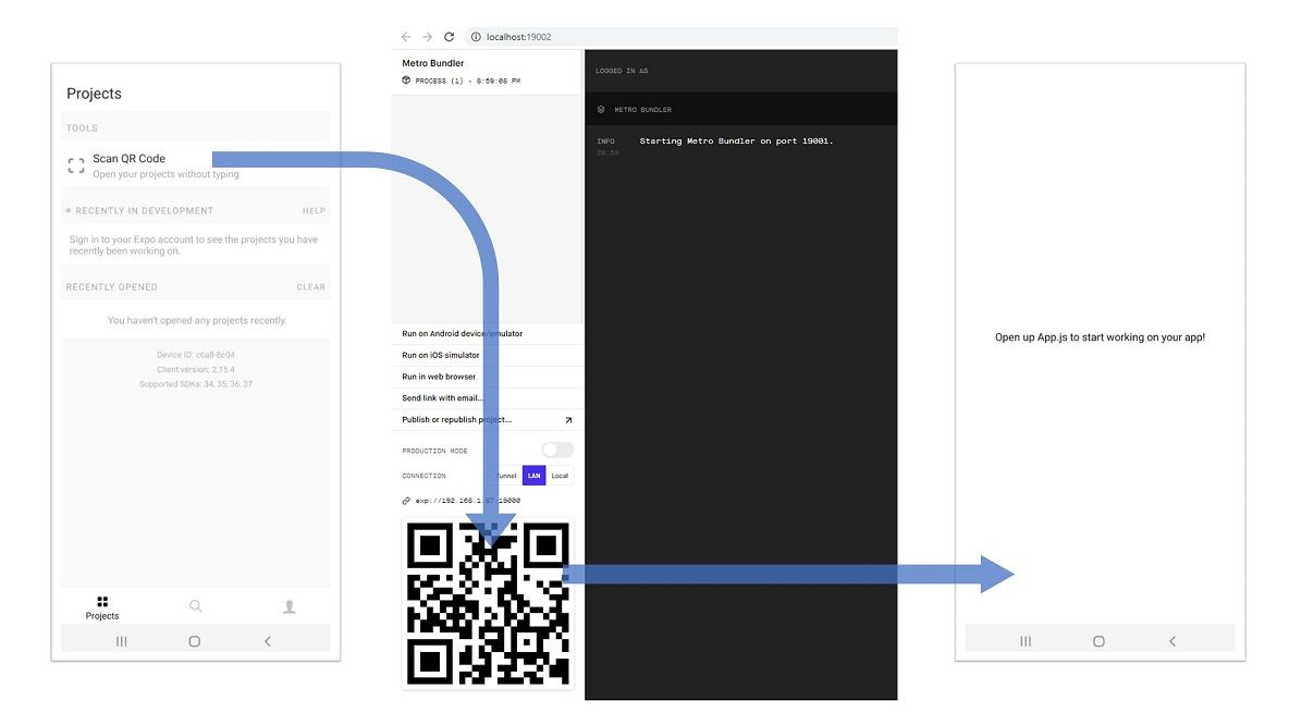 expo-development-workflow.jpg