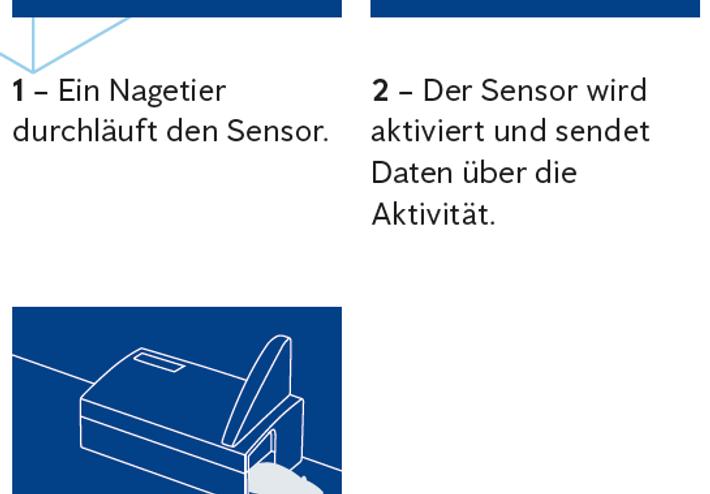 Anticimex Smart Eye Funktion