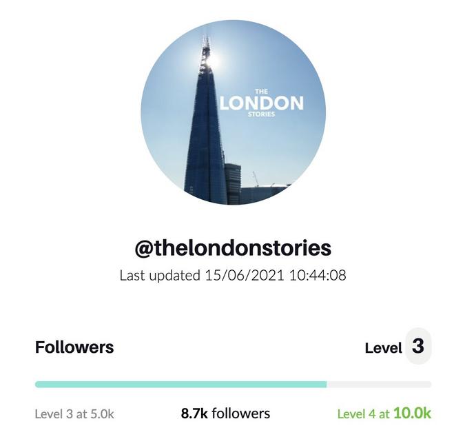 Follower progress bar for content creators
