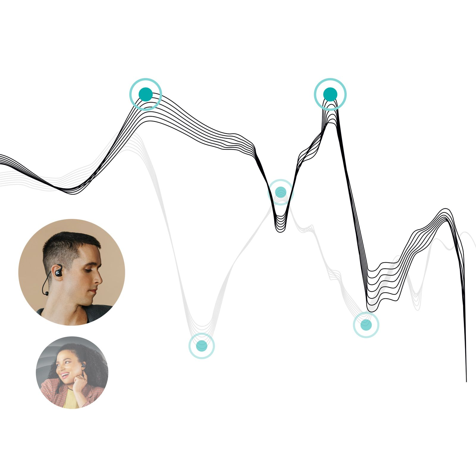 Diagram showing how listening experience can differ between two people using Otoacoustic Emissions (OAEs)