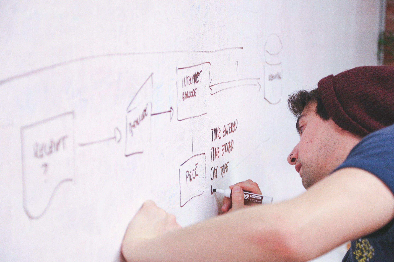 Mann som skriver på en whiteboard
