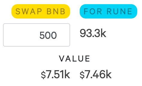 Swap Value