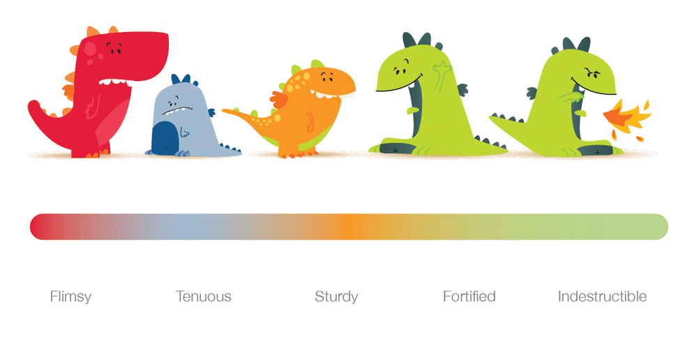 Illustrated dinosaur as ratings for individual security postures