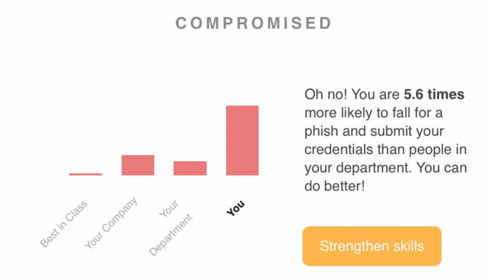 Compromised chart