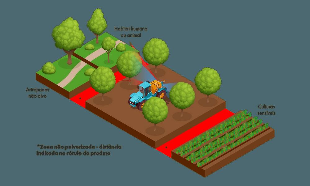 ASCENZA_SprayBufferZones_Portugal_1000x600_PD_v01.png