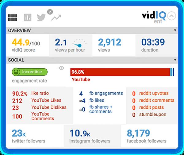 vidIQ - best youtube keyword tools