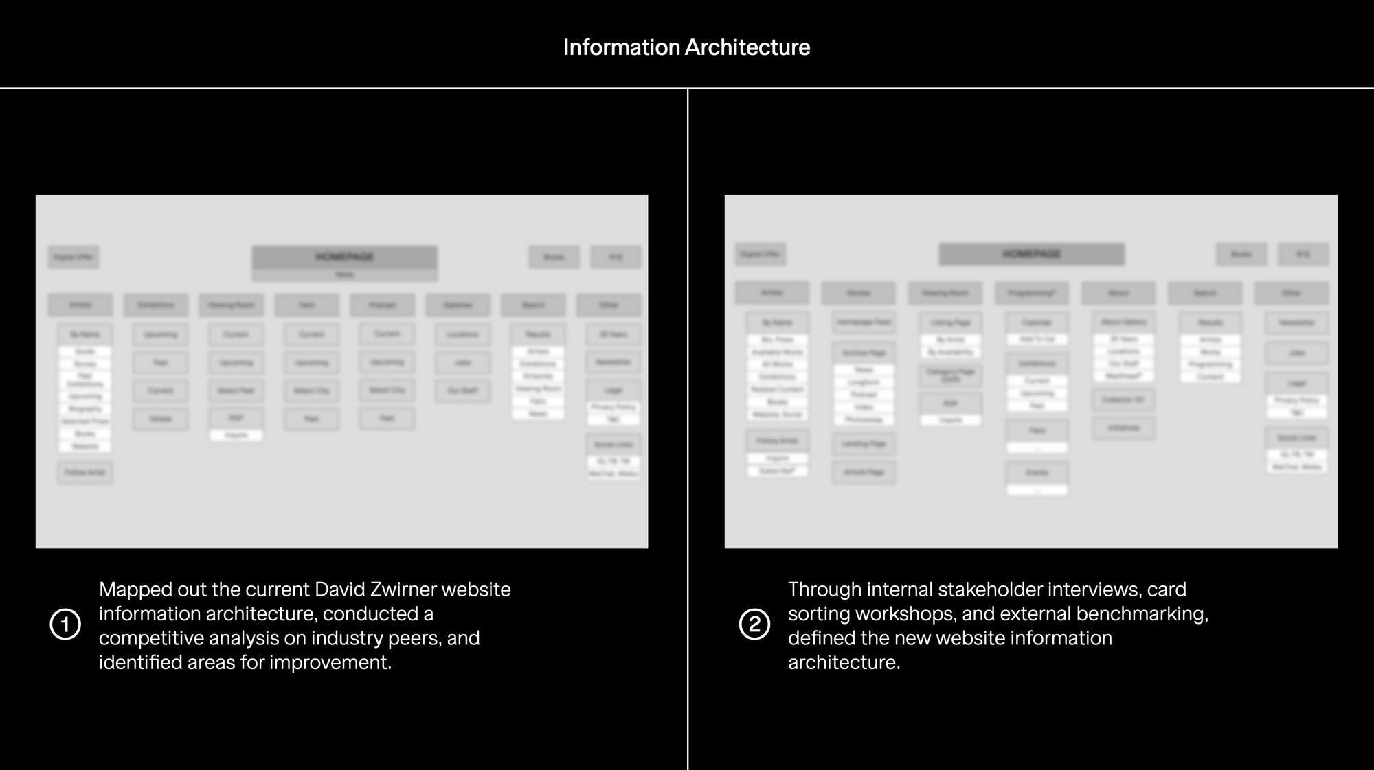David Zwirner: Information Architecture