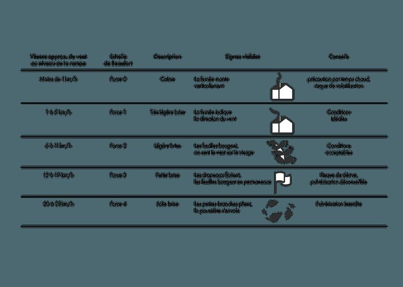 ASCENZA_SprayingAdvice-FR_PD_v01-01.png