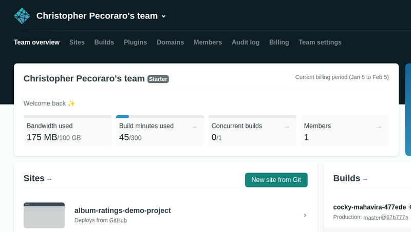 Screenshot of Netlify user's team and sites management interface