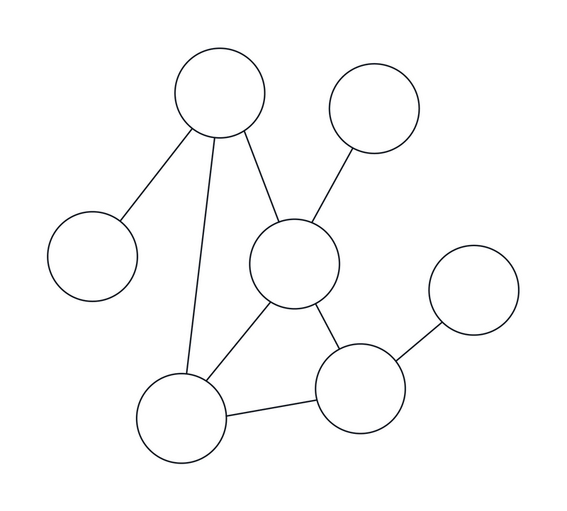 A graph structure. Each thing can relate to any number of other things.