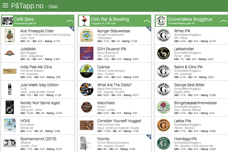PåTapp.no showing beers available at some of the top craft beer bars in Oslo