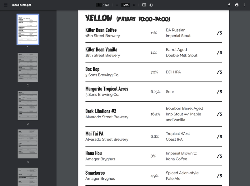 PDF file listing each beer available at the Mikkeller Beer Celebration festival, ordered by session and brewery