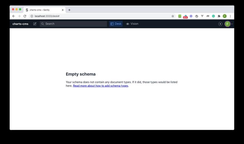 Empty schema page