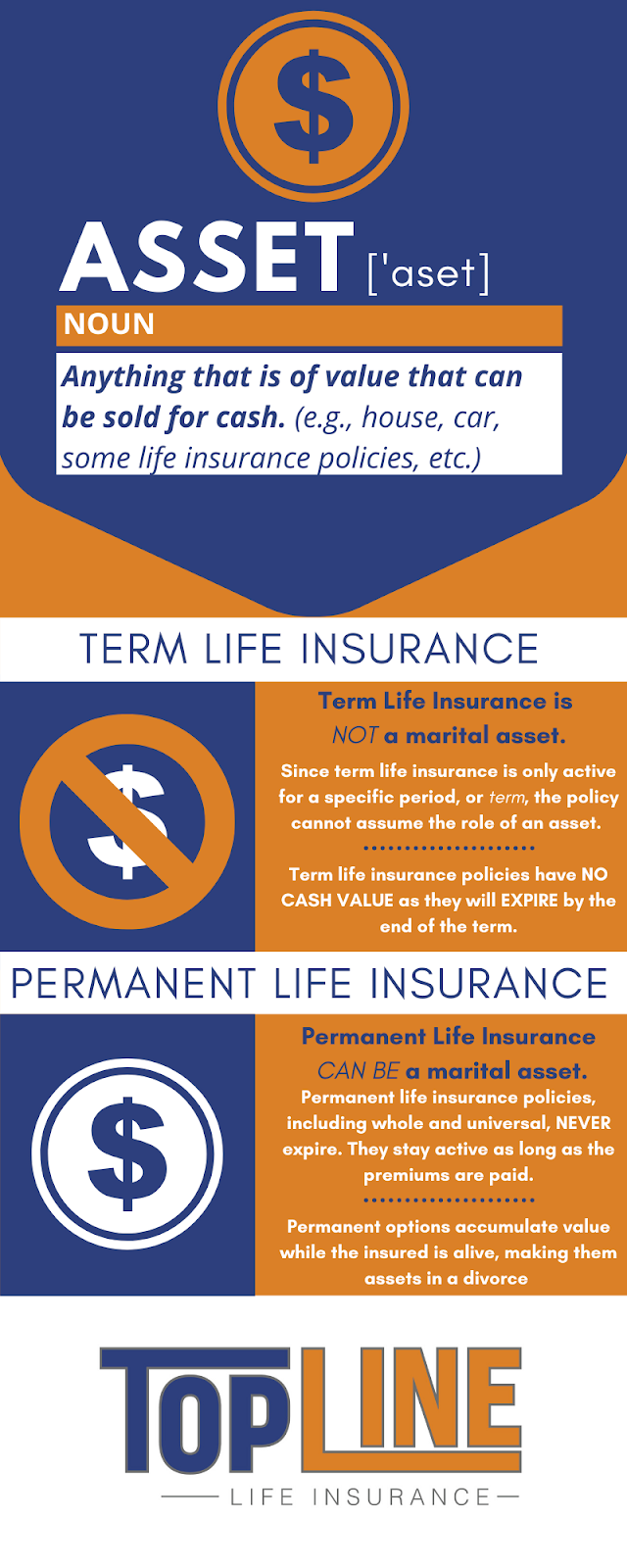 What to Do with Life Insurance Policies After a Divorce ...