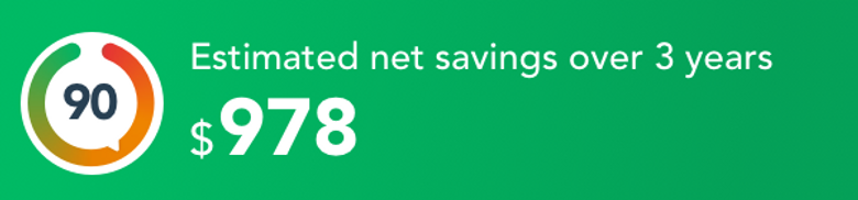 Green loanScore example