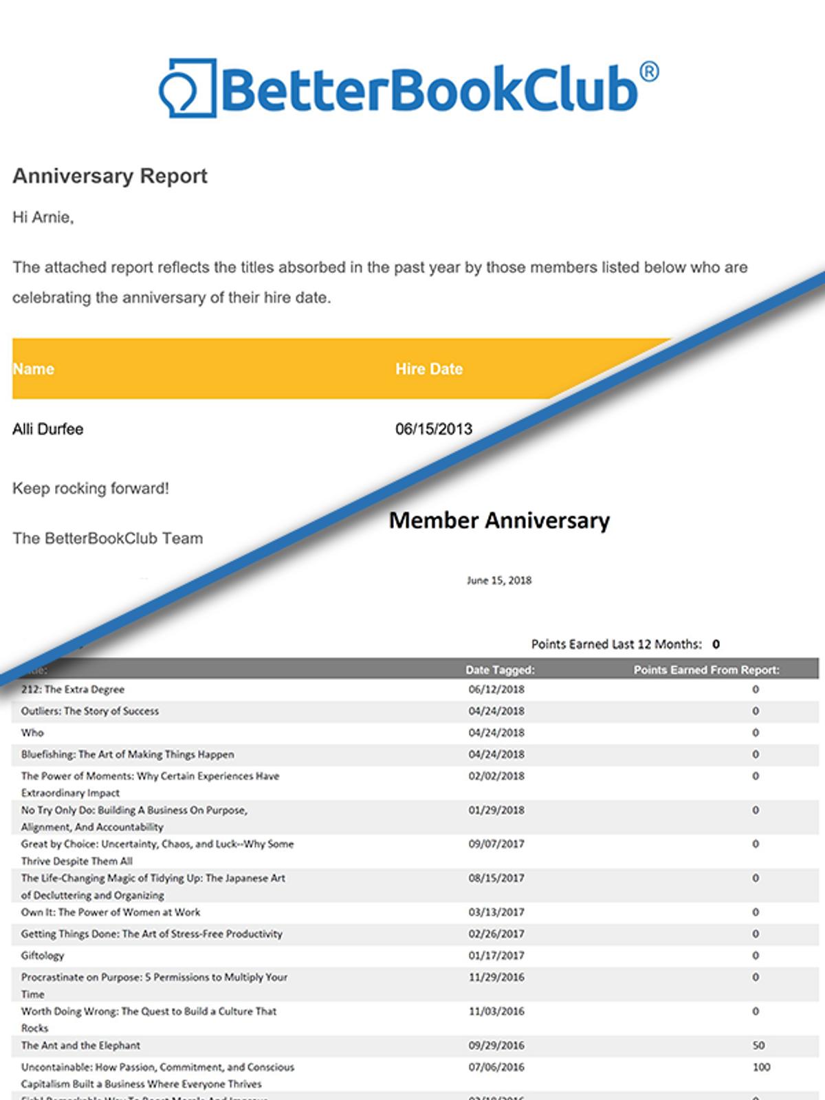 anniversary report
