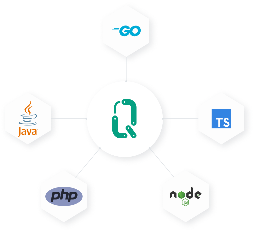 Customize EveryQA for your processes