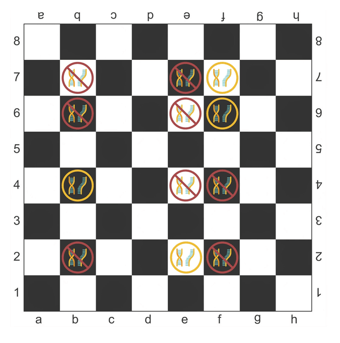 2D pooling confirmation