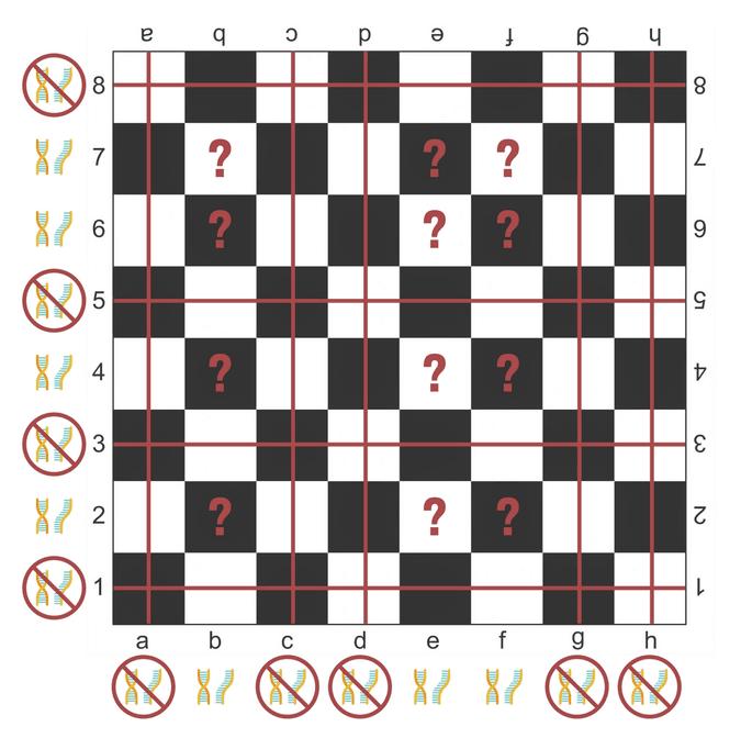 2D pooling elimination