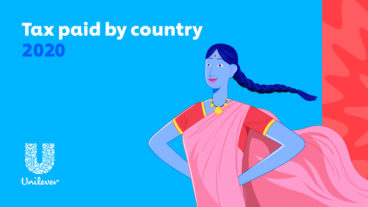 Tax paid by country 2020 with Indian woman