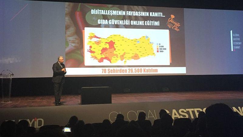 Turkey UFS Gastroekonomi