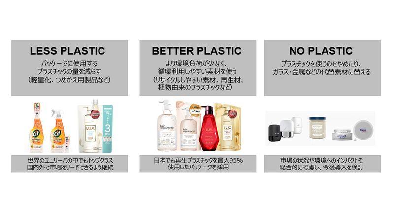 japan less plastic