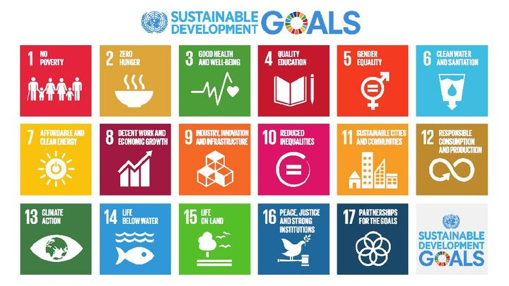 Australia SDG