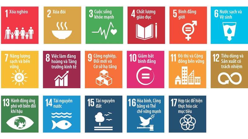 17 Mục tiêu Toàn cầu về Phát triển Bền vững của Liên Hiệp Quốc