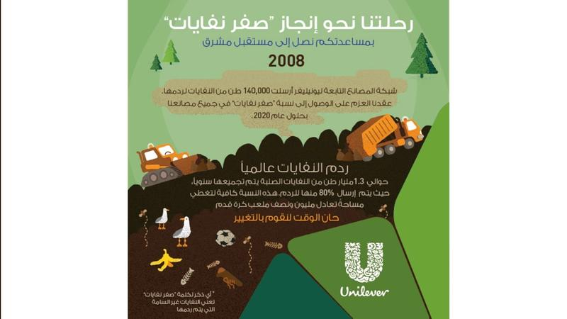 Zero waste Maghreb