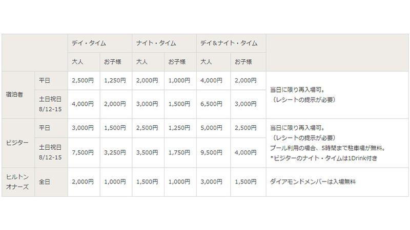 Japan chart