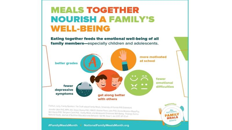 Unilever partners with FMI to celebrate National Family Meals Month.