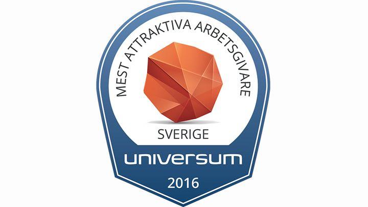 Unilever är en av Sveriges mest attraktiva arbetsgivare