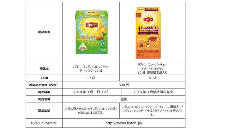 Lipton-Product-Mandarine-Orange-Tea02