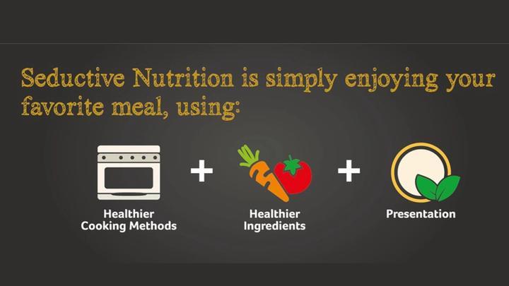 Unilever Partners with Dietitians' Association of Sri Lanka