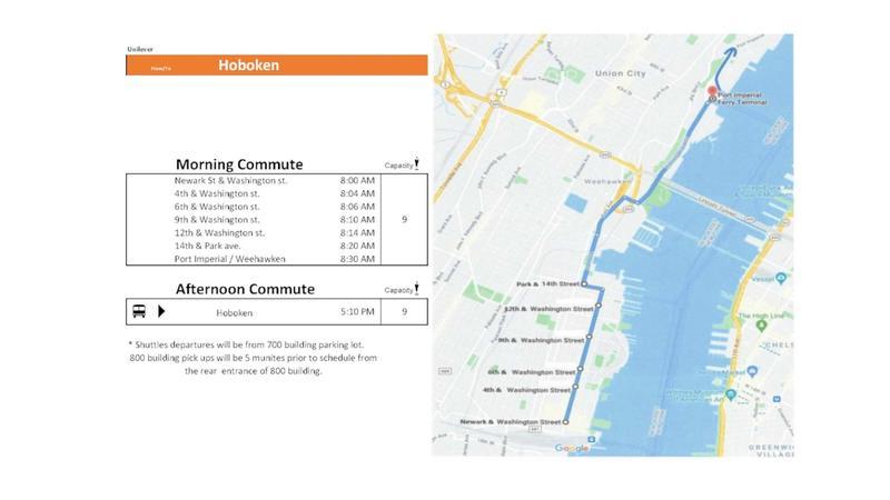USA Hoboken Morning Commute