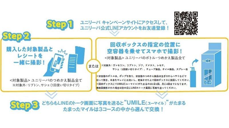 ユニリーバ・ジャパンUMILEプログラムの参加方法はステップ1、2、3