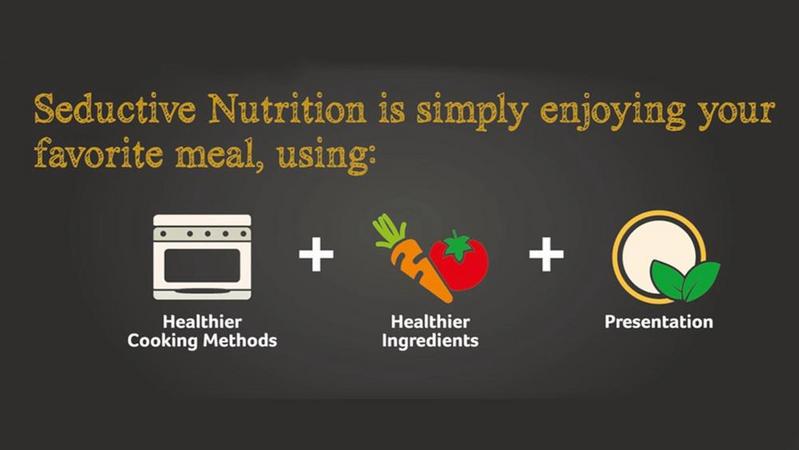 Seductive nutrition info